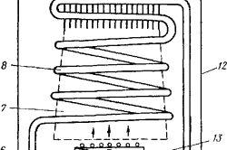 Як працюють електричні та газові водонагрівачі?