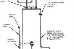 Схема підєднання газового нагрівача