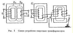 Фото - Як працюють зварювальні трансформатори?