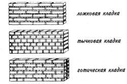 Фото - Як розрахувати цегла для кладки стін і зведення фундаменту