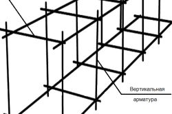 Фото - Як розрахувати кількість арматури на куб бетону