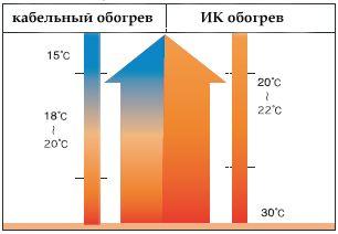 Фото - Як розрахувати кількість батарей опалення