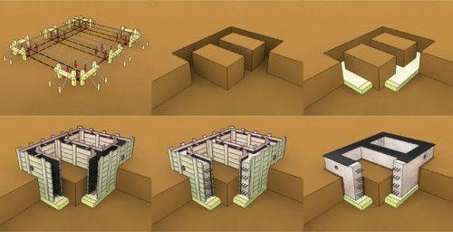 Фото - Як розрахувати кількість цементу на фундамент