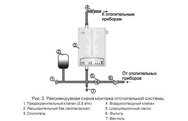 Схема монтажу електричного котла