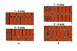 Схема ланцюгової системи перевязки