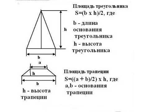 Розрахунок чотирьохскатного даху.