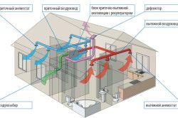 Схема вентиляції в деревяних будинках