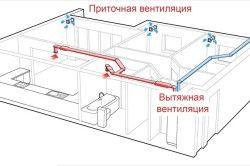 Монтаж припливної вентиляції