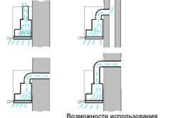 Схеми кріплення ПВХ-воздуховода до стіни