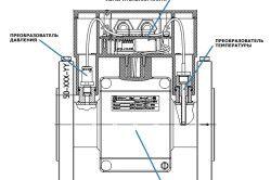 Конструкція лічильника тепла