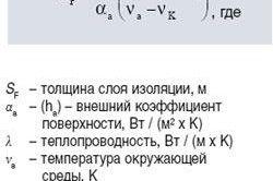 Формула розрахунку мінімально допустимої товщини теплової ізоляції.