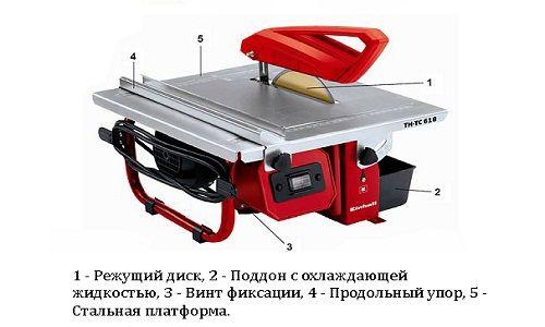 Фото - Як різати плитку за допомогою плиткоріз