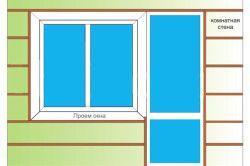 Схема обрешітки стіни на балконі під обшивку вагонкою або панелями