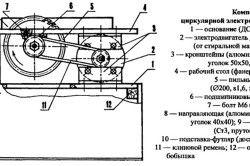 Схема циркулярної пилки