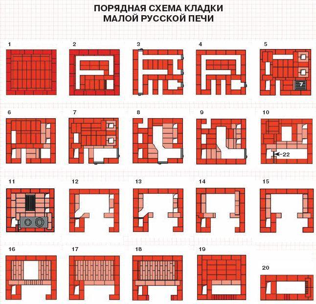 Схема кладки печі по рядах