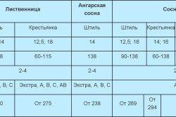 характеристики вагонки