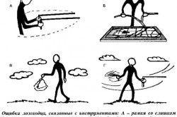 Помилки лозоходця, повязані з інструментами