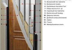 Конструкція сталевих вхідних взломостойкой двері ДС3