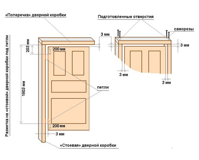 Схема установки міжкімнатних дверей