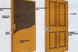 Оздоблення деревяних дверей рельєфними декоративними планками