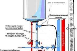Схема підключення бойлера до водопроводу