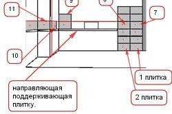 Позначення горизонтального рівня першого ряду фартуха з плитки