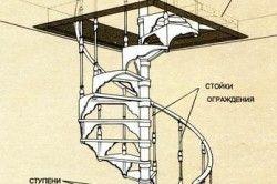Типова металеві сходи
