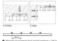 Схема типів кріплення рейкових карнизів