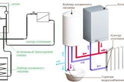 Фото - Як самостійно зробити заміну газового котла в будинку