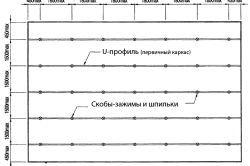 Схема розмітки дворівневого стелі