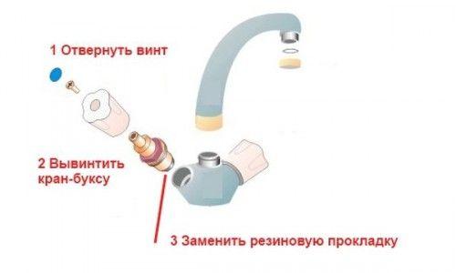 Фото - Як самостійно зробити кран