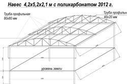 Схема-проект розміри і креслення навісу
