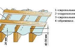 Схема пристрою обрешітки для деревяного навісу