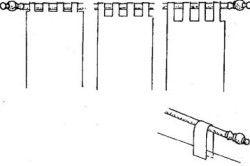 Схема широких тканинних петель