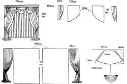 Приклад викрійки штор