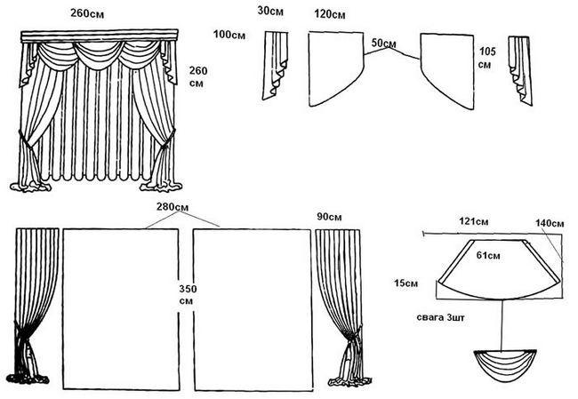 Фото - Як самостійно зшити штори з тюлі?