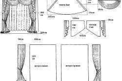 Фото - Як самостійно зшити штори з кільцями?