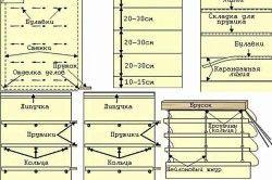 Римські штори на кільцях