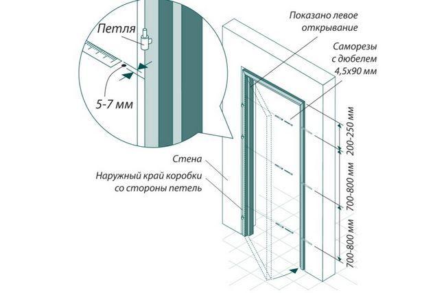 Фото - Як самостійно встановити двері в кімнату?