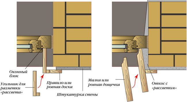 Фото - Як самостійно заштукатурити укоси дверей?