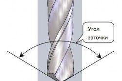 Схема кута заточування свердла