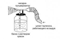 Схема фарбопульта з пилососа