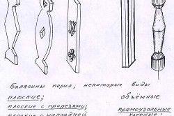 Схема типів балясин