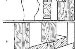 Схема кріплення балясин до поручнів і проступеням