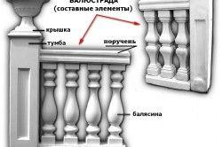 Схема елементів бетонної балюстради