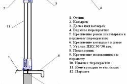 Фото - Як зробити балкон