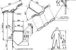 Схема виготовлення ручки для чудо-лопати
