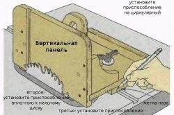 Шипорезную пристосування на циркулярному столі