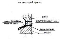 Схема виступає цоколя