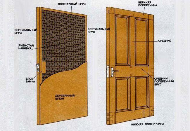 Фото - Як зробити дерев'яні вхідні двері своїми руками